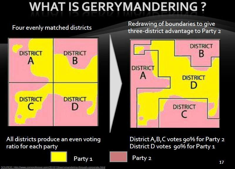 gerrymandering